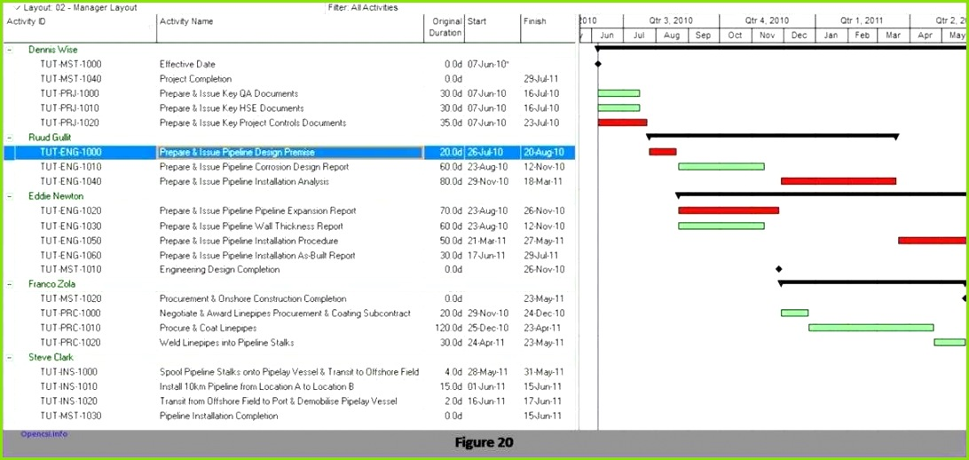 0d Html Css Templates Unique HTML Login Page Template New Resume Template Free E Page HTML
