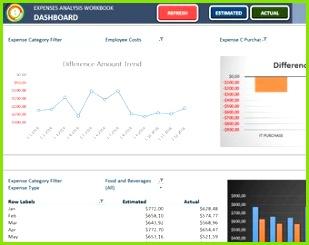Kosten Analyse Dashboard druckbare Excel Vorlage für KMU Kosten Tracking
