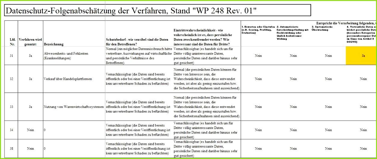 Krankmeldung Per Email Vorlage Frisch Dsfs Dsgvo Dsgvo Vorlagen 37 Detaillierte Krankmeldung Per Email Vorlage