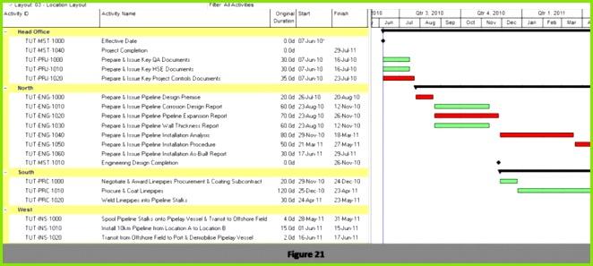 Einnahmen Ausgaben Rechnung Vorlage Excel