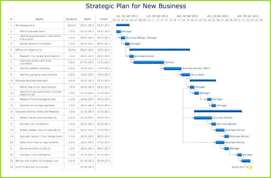 Leitz Register Vorlage Download Design Unglaubliche Gantt Chart Imdetailelegant Leitz Register Vorlage