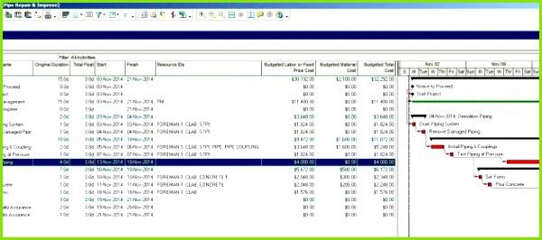 Dienstplan software Sicherheits nst Basic Dienstplan Vorlage Gastronomie Modell Dienstplan Mit Excel Erstellen