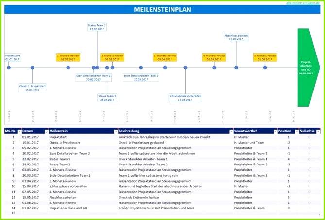 Meilensteinplan – Wichtige Projektphasen abbilden ist eine Excel Vorlage mit der du wichtigen Phasen deines Projektes