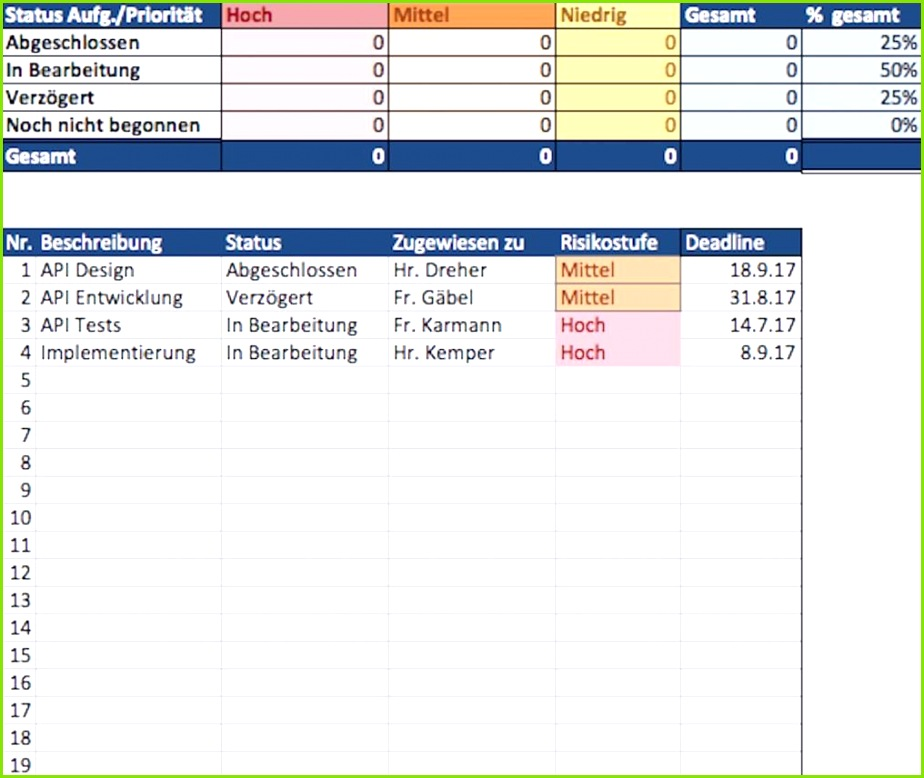 project risk excel de Kostenlose Excel Projektmanagement Vorlagen