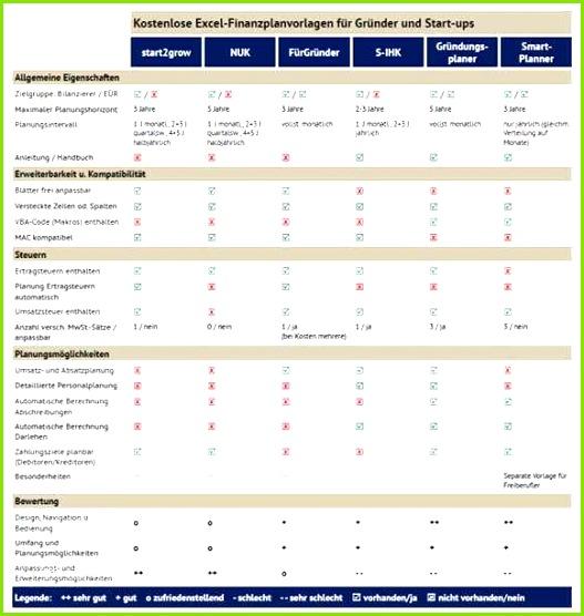 5 Excel Vorlagen Handwerk Kalkulation Kostenlos 68062 Meltemplates