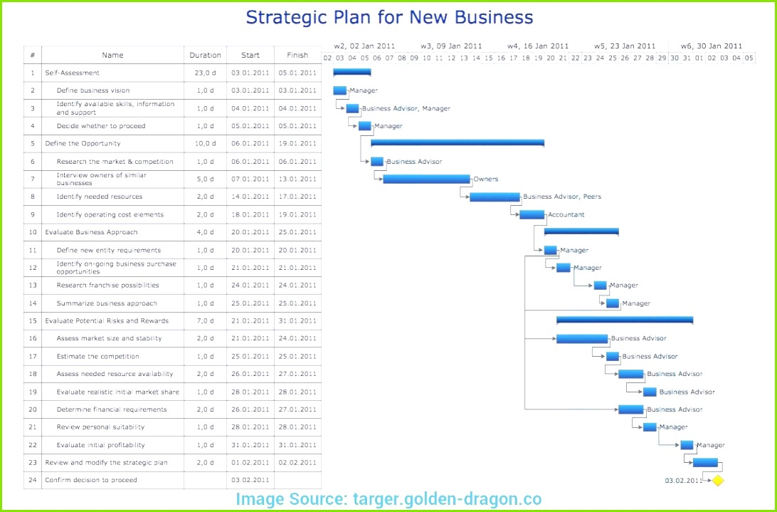 Example Business Proposal Template Briliant Business Plan Example