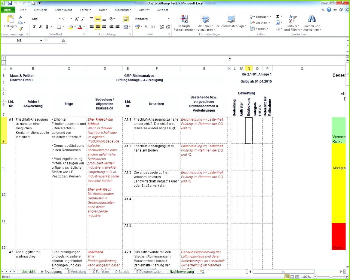 Formblatt 221 Excel Vorlage Schnste Ungewhnlich Risikoanalyse in Bezug auf Creative Risikoanalyse Vorlage Excel