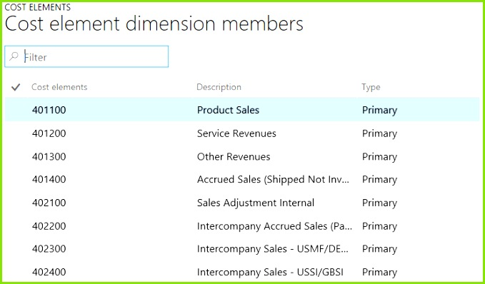 Import cost element dimension members through data connectors