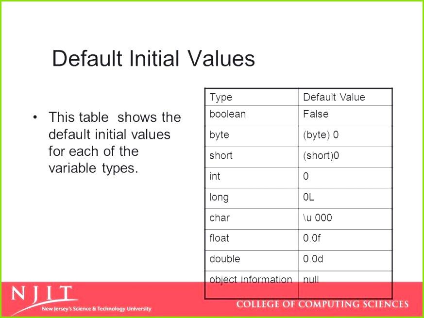 21 Sehr Gut Eigenbeleg Vorlage Excel Idee Amüsant Fusball Aufstellung Vorlage Excel