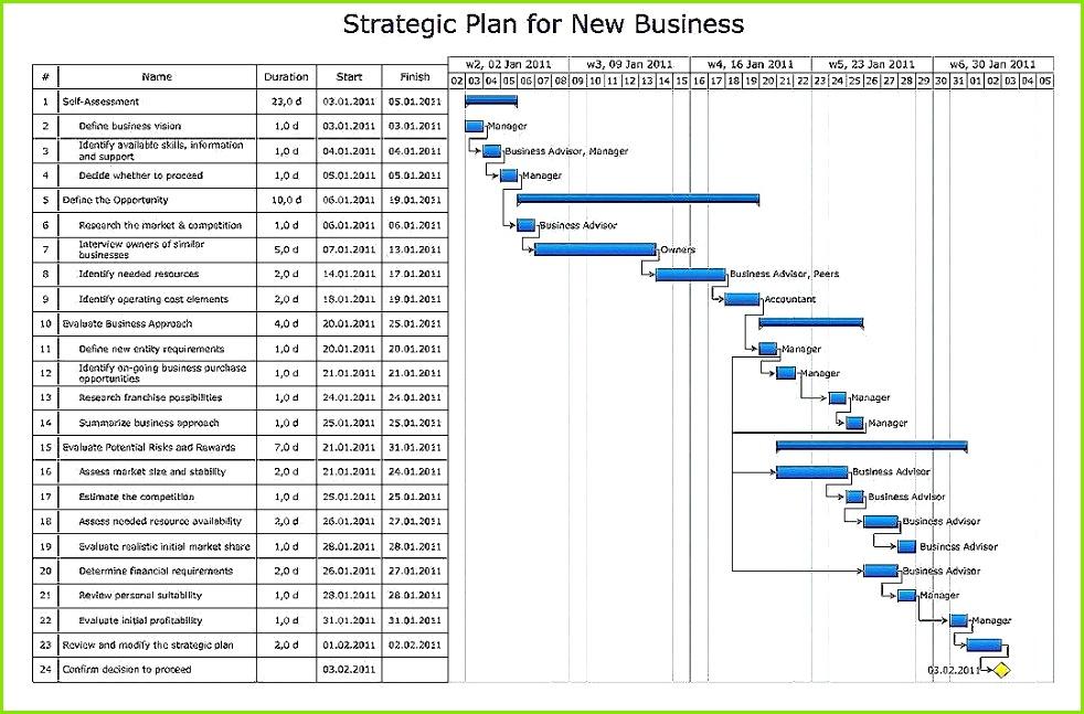 23 Beste Personalplanung Excel Vorlage Kostenlos Idee Bescheidener Fusball Aufstellung Vorlage Excel