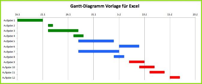 1 GanttChartExcel DE