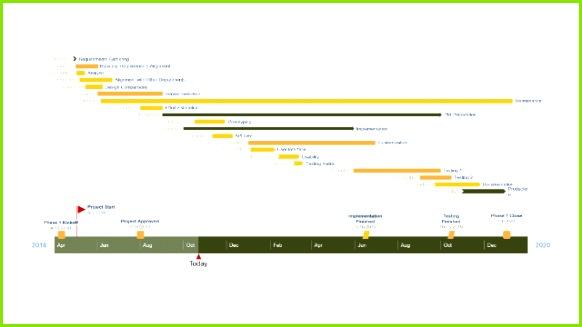 Projektmanagement Planvorlage