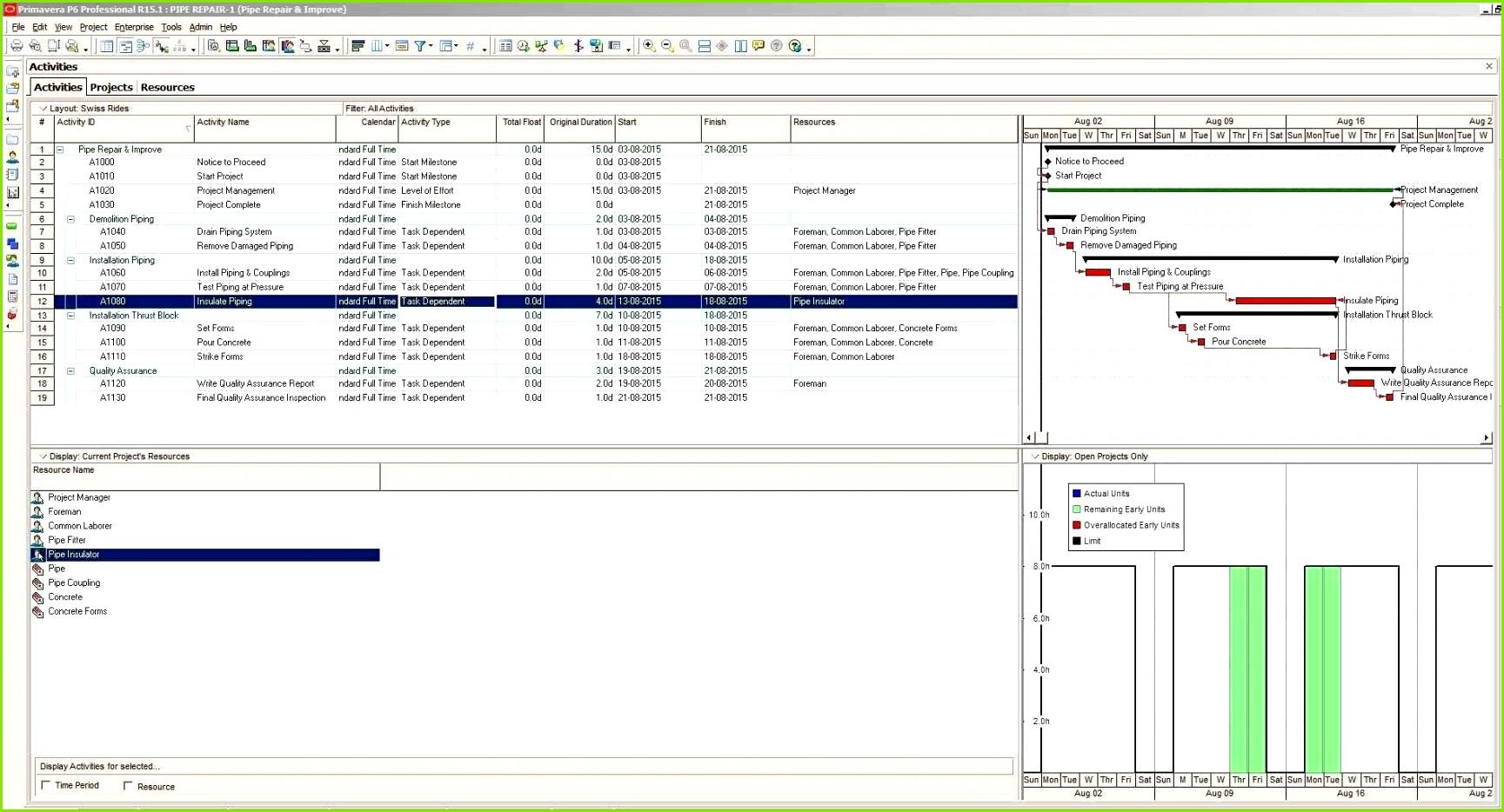 Easy Gantt Chart Maker for Gantt Chart Excel Vorlage 30 Best Excel Chart Labels Amara Vorlage