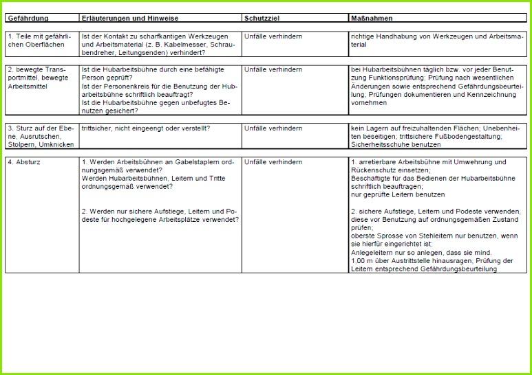 Gefährdungsbeurteilung Prüfung elektrischer Anlagen und Betriebsmittel allgemein