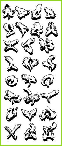 Graffiti Schrift Vorlagen Großartig Graffiti Vorlagen Buchstaben Graffiti Art Collection