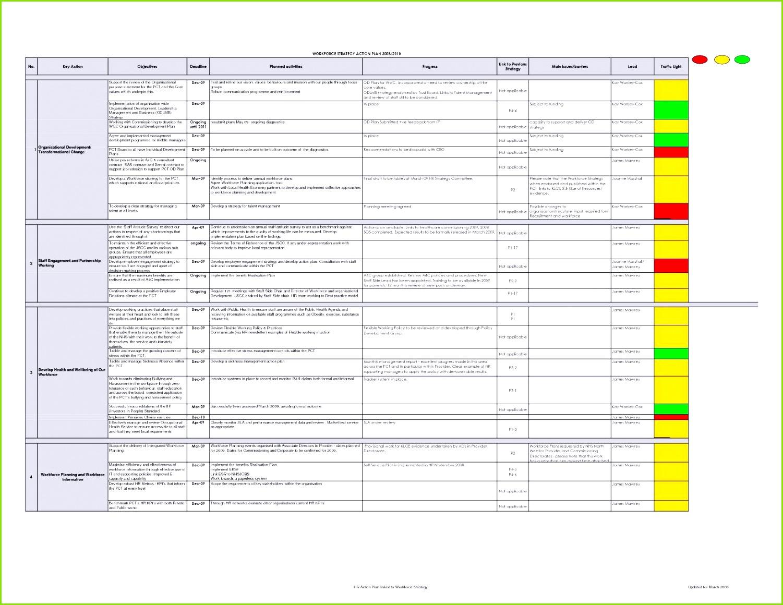 Aktuelle Excel Version Von Haushaltsbuch Excel Vorlage Elegant Haushaltsbuch Führen Vorlage