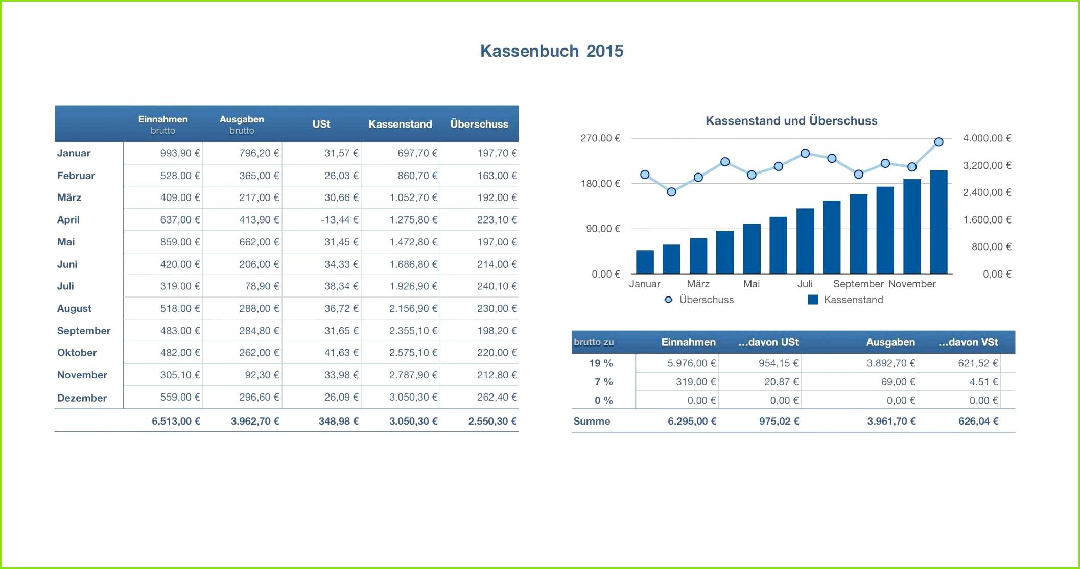 Excel Vorlagen Kassenbuch Editierbar Großartig Kassenbuch Kleinunternehmer Vorlage