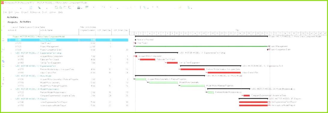 Kassenbericht Vorlage Genial Datev Kassenbuch Vorlage Excel Machen Swot Analyse Excel Dann Swot