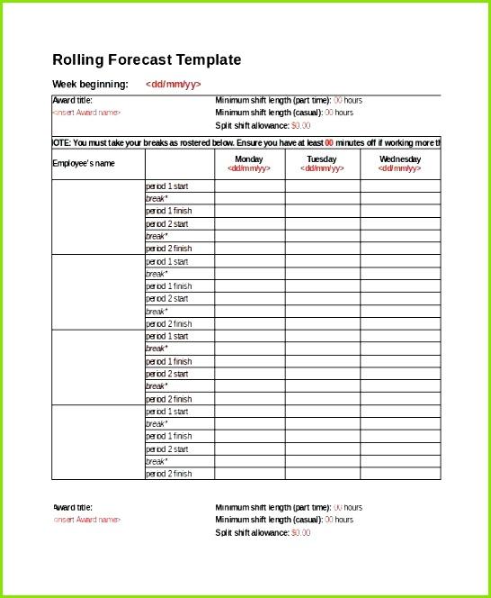 Qm Handbuch Pflege Vorlage 70 Zuletzt Cash Flow Berechnung Vorlage Großartig