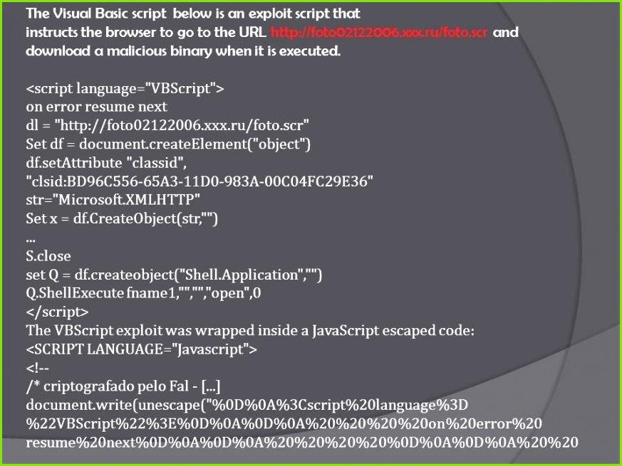 Document Clipart Word Document New 24 Einfach Kündigung Kfz Versicherung Vorlage Word Modell