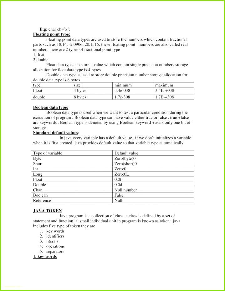 Moderncv Cover Letter Template Latex New New Latex Template For Letter Re Mendation Kododa Valid Moderncv Cover Letter Template Latex