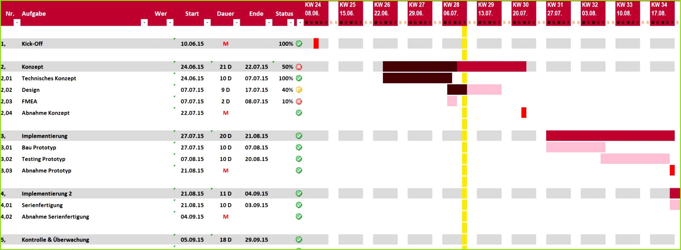 Excel Projektplan rot