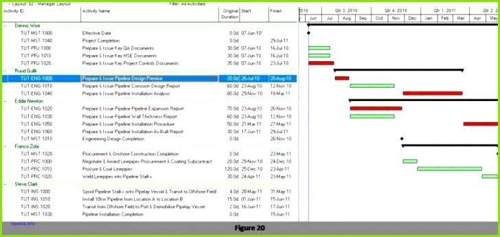 Excel Report Template Luxury Project Progress Report Template Excel New Project Status Report