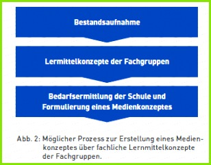Quelle Me nberatung NRW