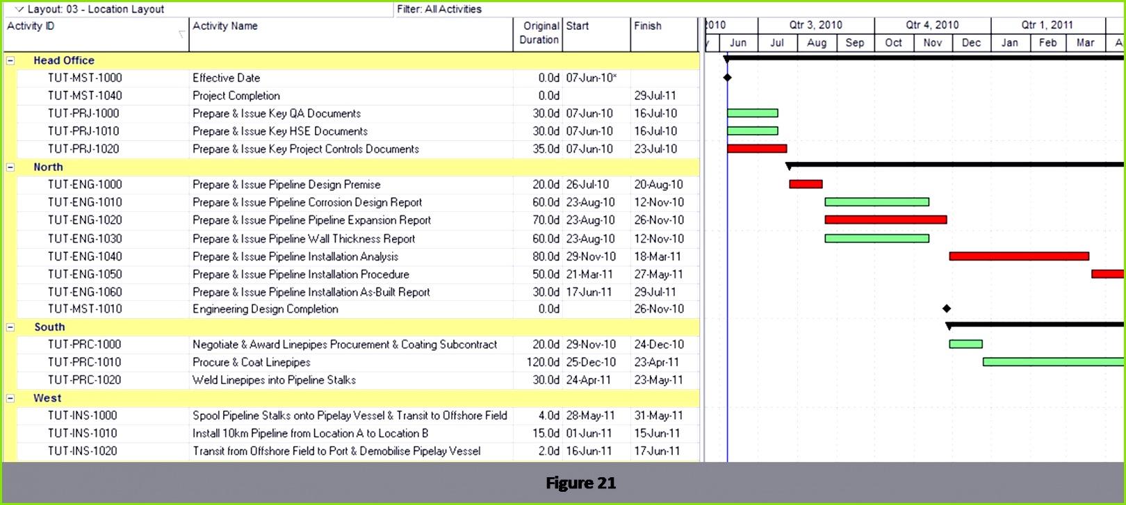 Gantt Diagramm Excel Vorlage Neu Zeitplan Excel Vorlage Oder Excel Vorlagen Kostenlos Awesome Gantt
