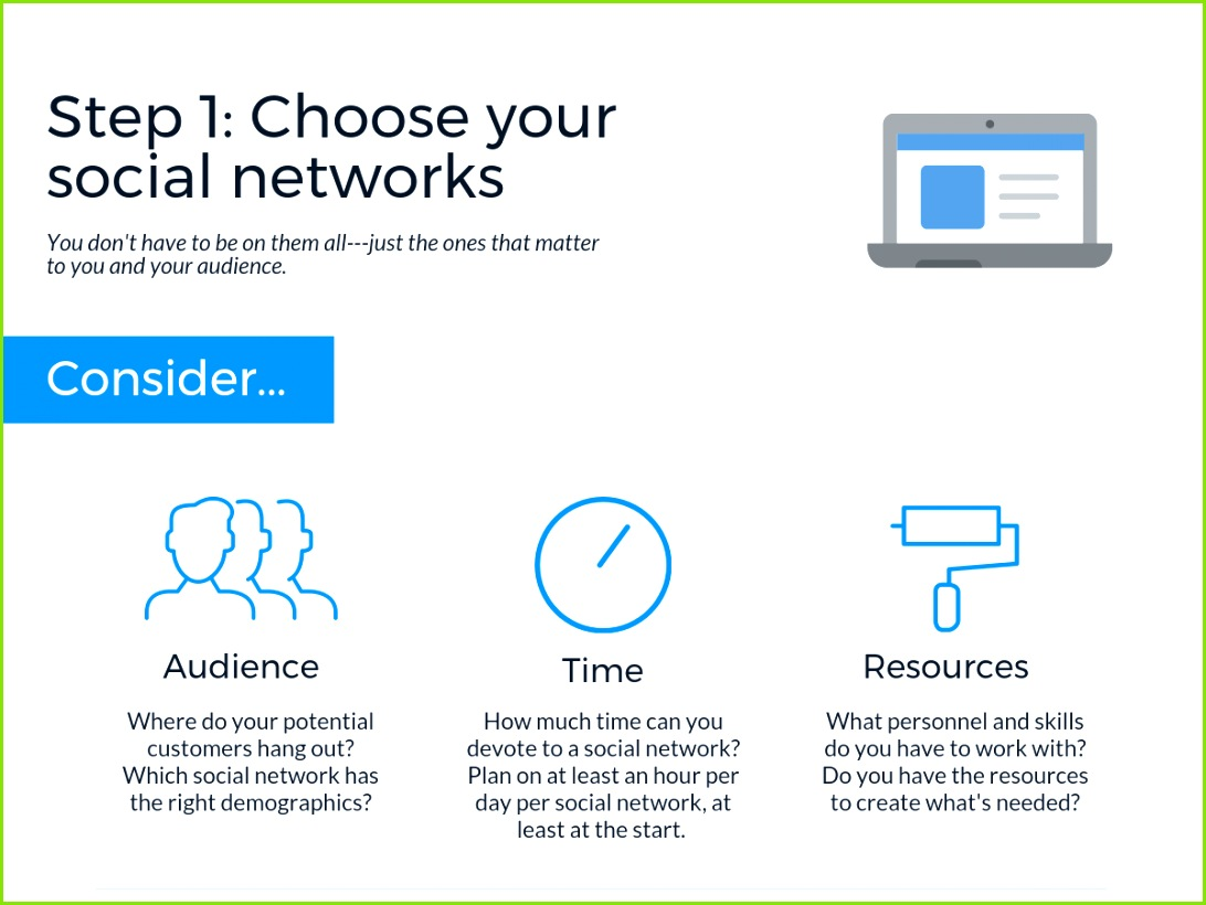 Step 1 Choose your social networks