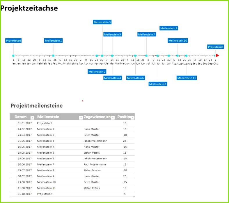 Meilensteinplan Vorlage Excel Format Muster Vorlage
