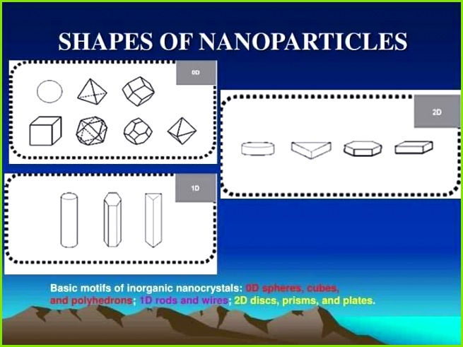 Powerpoint Sitemap Template New Scheme About ¢Ë†Å¡ Microsoft Powerpoint Template Beautiful Ppt 0d Nanostructures Visuals