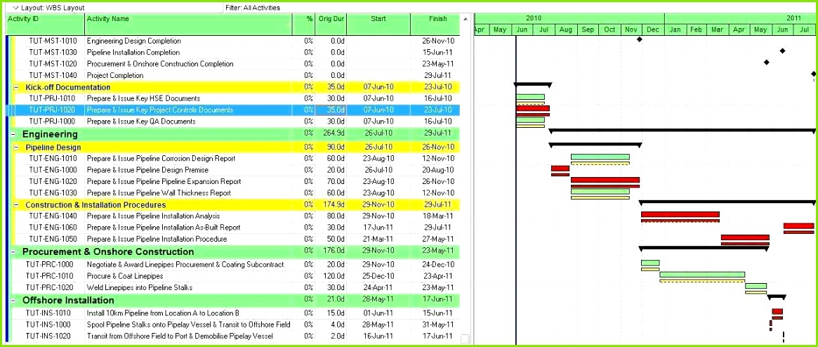 Free Excel Spreadsheets Templates Best Microsoft Project Templates Best Simple Project Plan Template