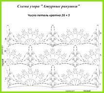 P ver Stricken Und Häkeln Handarbeit Strickmuster Vorlagen Projekte Häkelbluse
