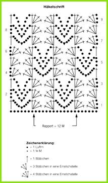 Stickschrift Häkeln Anleitung Anleitungen Schöne Muster Kostenlose Muster Schal Häkeln Häkeln