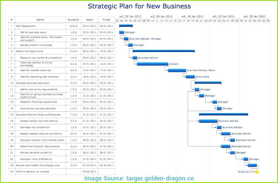 business plan project ideas school project business plan ideas Business Plan Vorlage