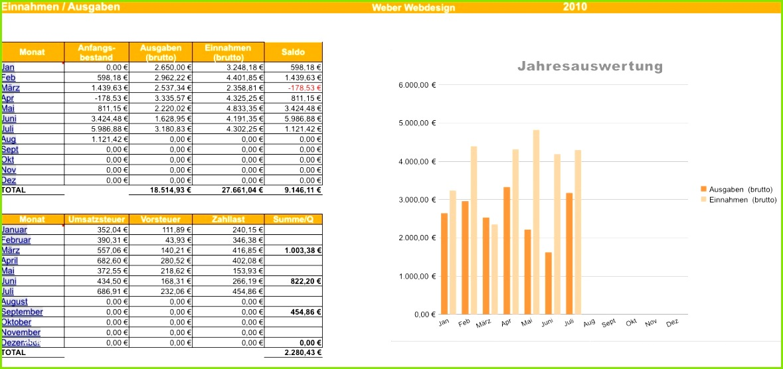 Openoffice Kassenbuch Vorlage Kostenlos Bewundernswert Einnahmen in Bezug auf Neueste Kassenbuch Kostenlos Excel