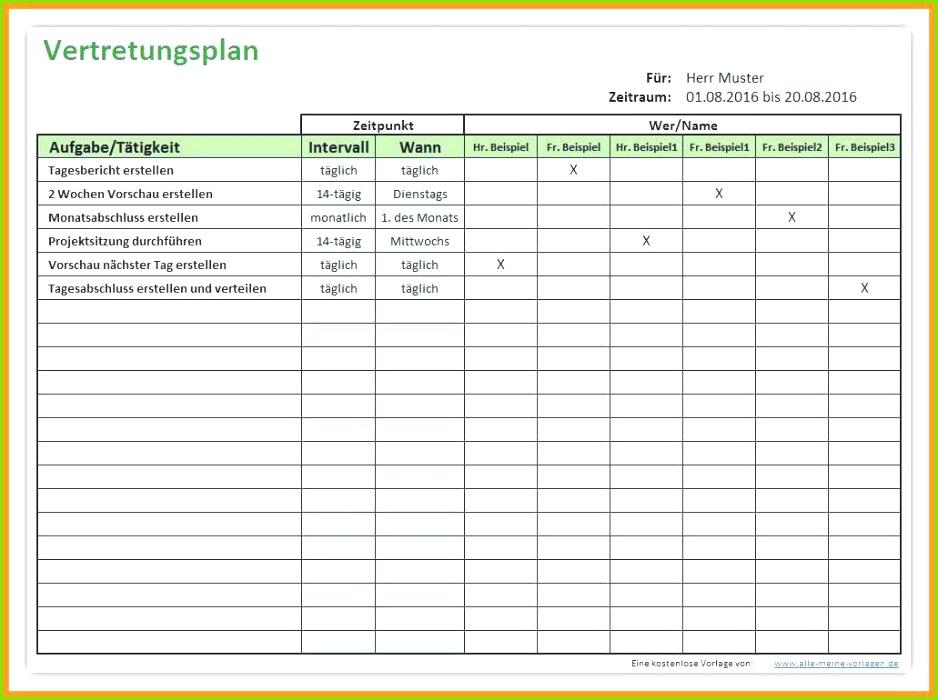 Wunderbar Monatliche Checklistenvorlage Bilder Beispiel Business Niedlich Kostenlose Druckbare Checklistenvorlage Bilder Beispiel – Inventarliste Vorlage