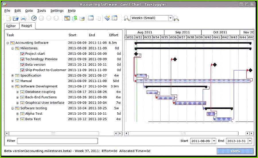 Organigramm Vorlage Excel organigramm In Powerpoint organigramm Vorlage Word