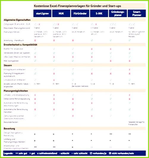 bwa vorlage excel frisch reisekostenabrechnung formular excel kostenlos von fabelhaftenosufyu of fboftebwa vorlage excel