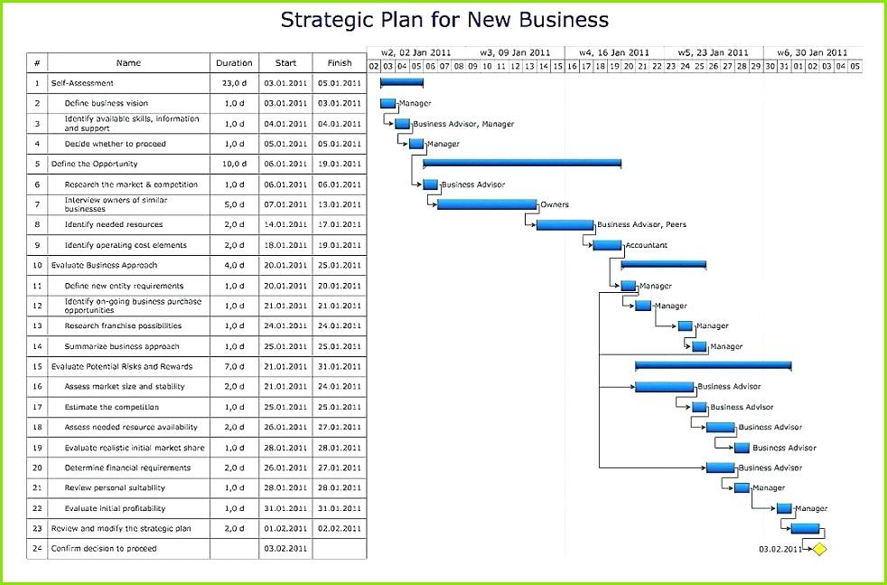 Powerpoint Vorlage Bearbeiten Waybill Template Excel Download – Vraccelerator