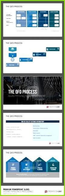Um Produktfehler zu vermeiden verwendet das QFD Modell House of Quality