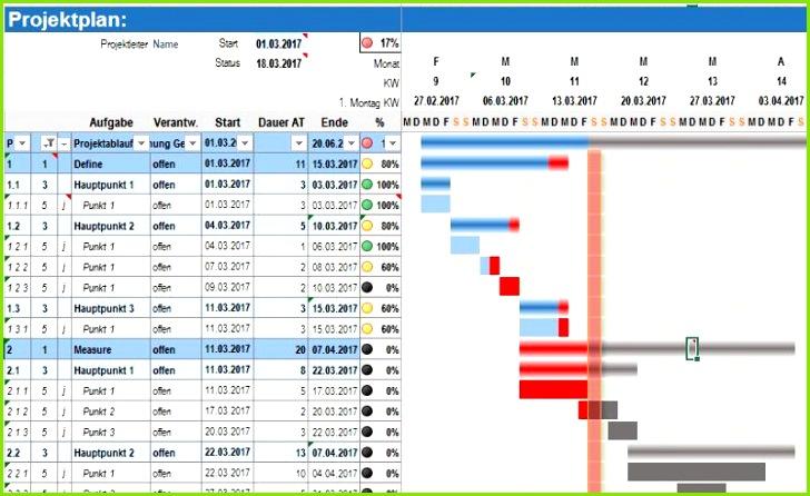 Projektplan Excel Vorlage taggenau