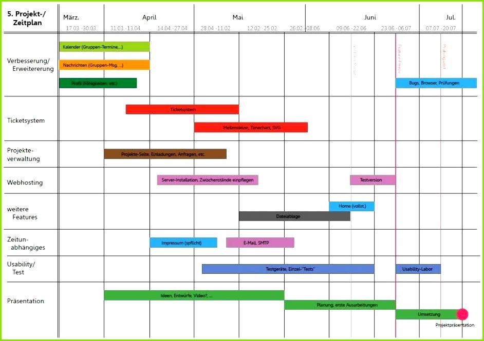 projektmanagement zeitplan vorlage