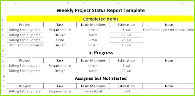 excel status report template project awesome spreadsheet weekly free agile