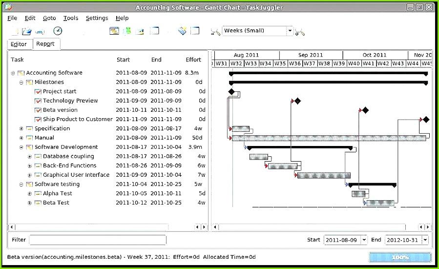 Projektstrukturplan Vorlage Word Beschreibung Microsoft Excel Download Dann Chart Template Excel Free Project
