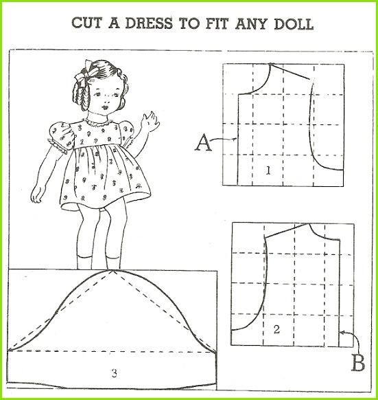 Bébé Sentimental robe de poupée Slip & Patterns Culottes