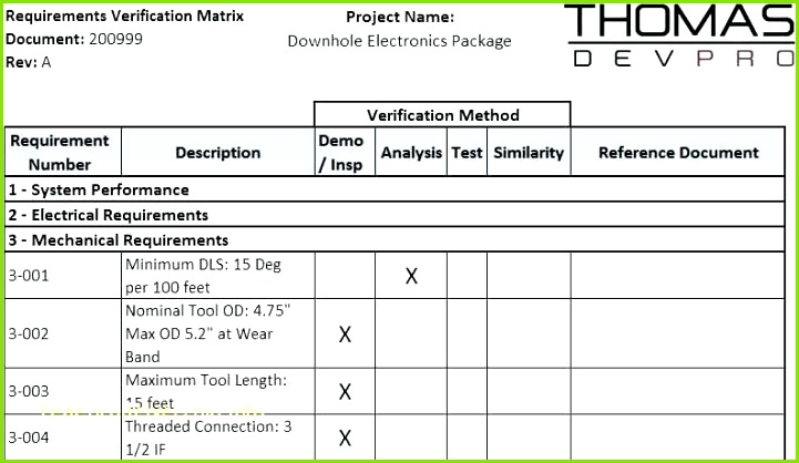 Performance Template Excel as Well as ¢Ë†Å¡ 29 Free Raci Matrix Template Creative Design Templates