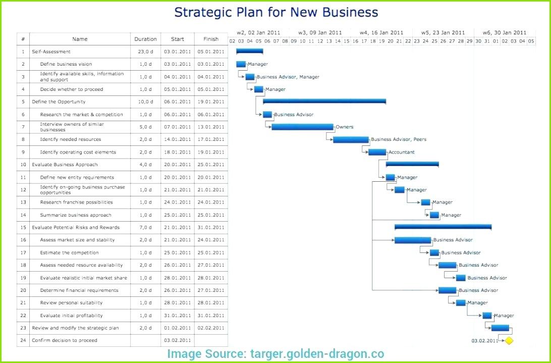 business proposal templates ideas business document project Nett Beispiel Weekly Checkliste Vorlage Bilder Bilder für das Einzigartiges Rauchmelder