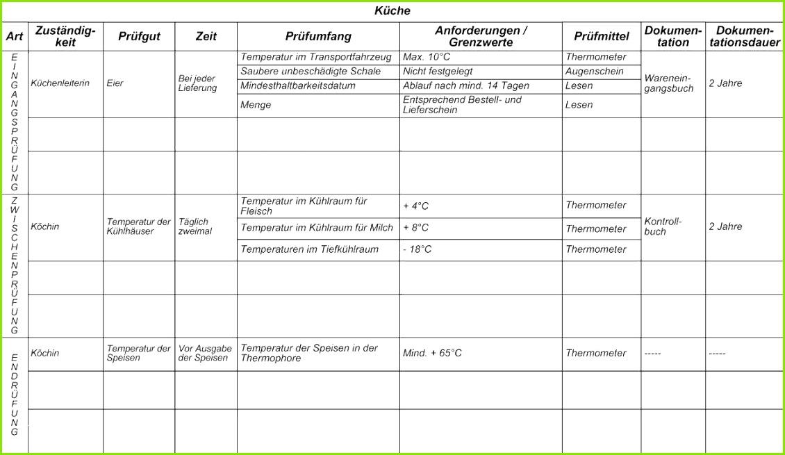 Putzplan Vorlage Gastronomie Cool 6 Putzplan Muster Bioladen Lage